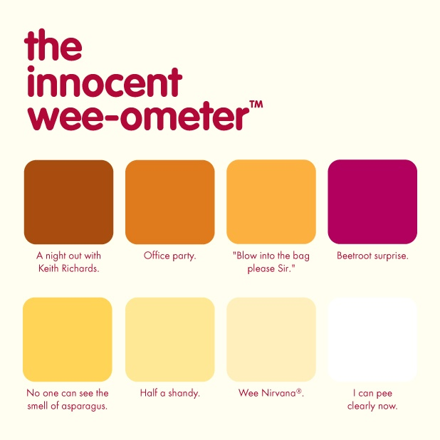 Innocent Drinks Uk Market Saturated